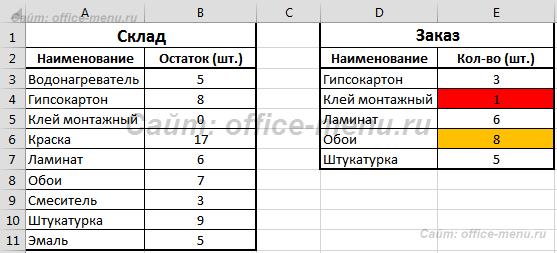 Пример условия по формуле